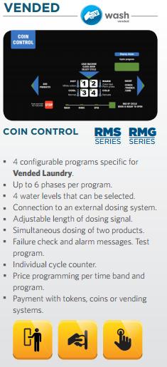 Coin Control